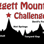 Doggett Mountain Challenge Logo